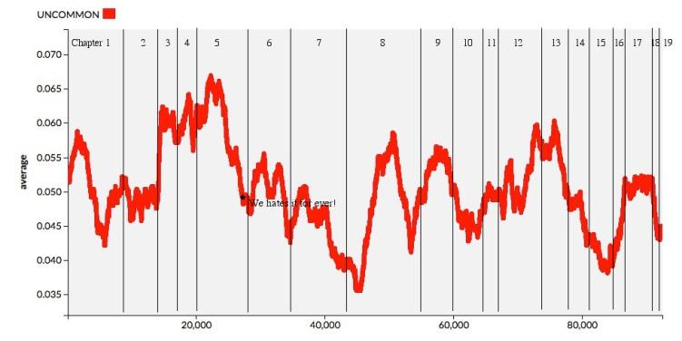 2015.06.14 Mountain Range