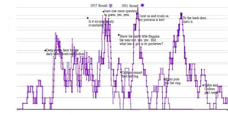 1937&1951.05.Sound