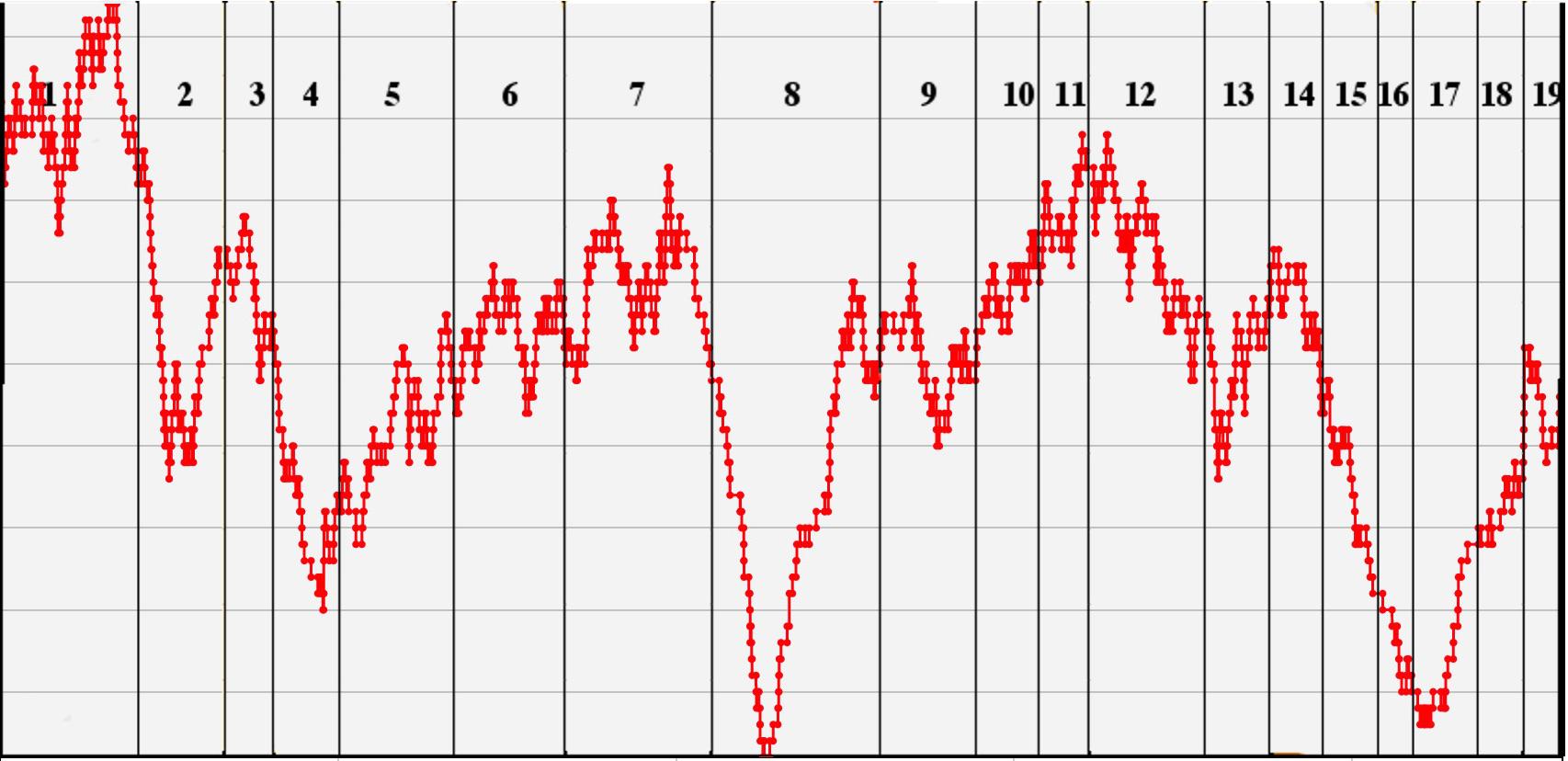 HyphenGraph.010