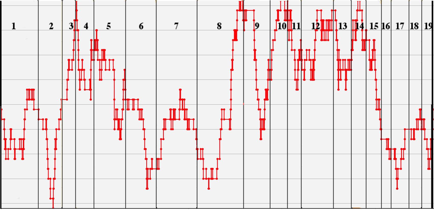 JRRTGraph.0045